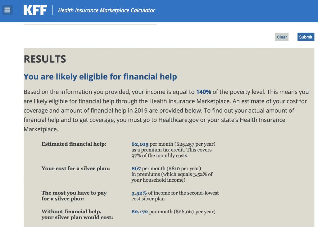 Navigating ACA Tax Credits to Purchase Affordable Health