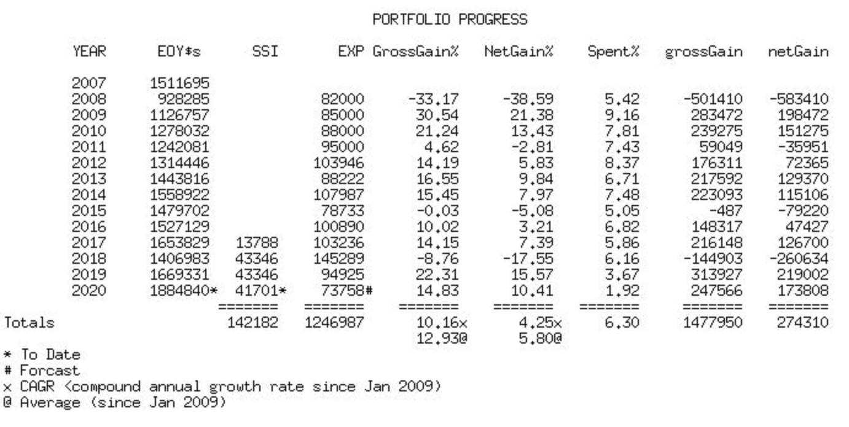 JC's Portfolio Progress Spreadsheet