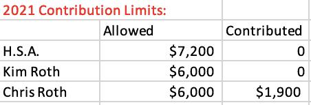 Contribution Limits screenshot