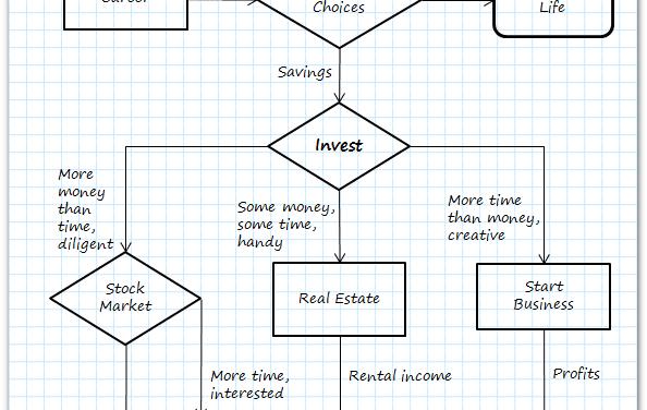Blueprint: Building Wealth